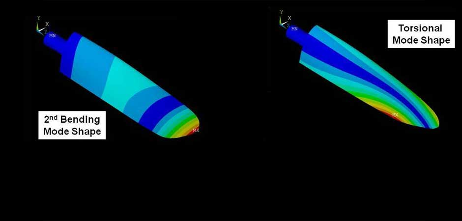 With a known blade design in hand, customized code creates a 3-dimensional representation of the blade complete with material properties and proper constraints. 									Given flight conditions (air speed, blade angle, etc.) this code will apply the appropriate pressure loads along the length of the blade and prepare it for final analysis. 									This allows for an accurate depiction of blade steady and cyclic stresses, deflections, resonant frequencies and mode shapes.